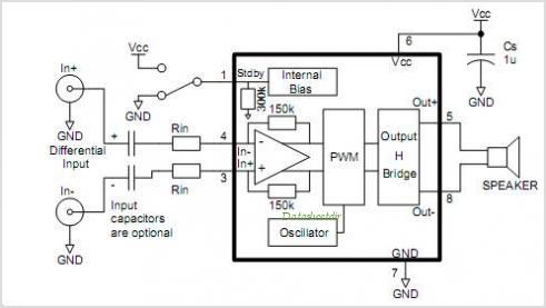 TS4962 3W Filter-free Class D Audio Power Amplifier With Active Low Standby Mode - schematic
