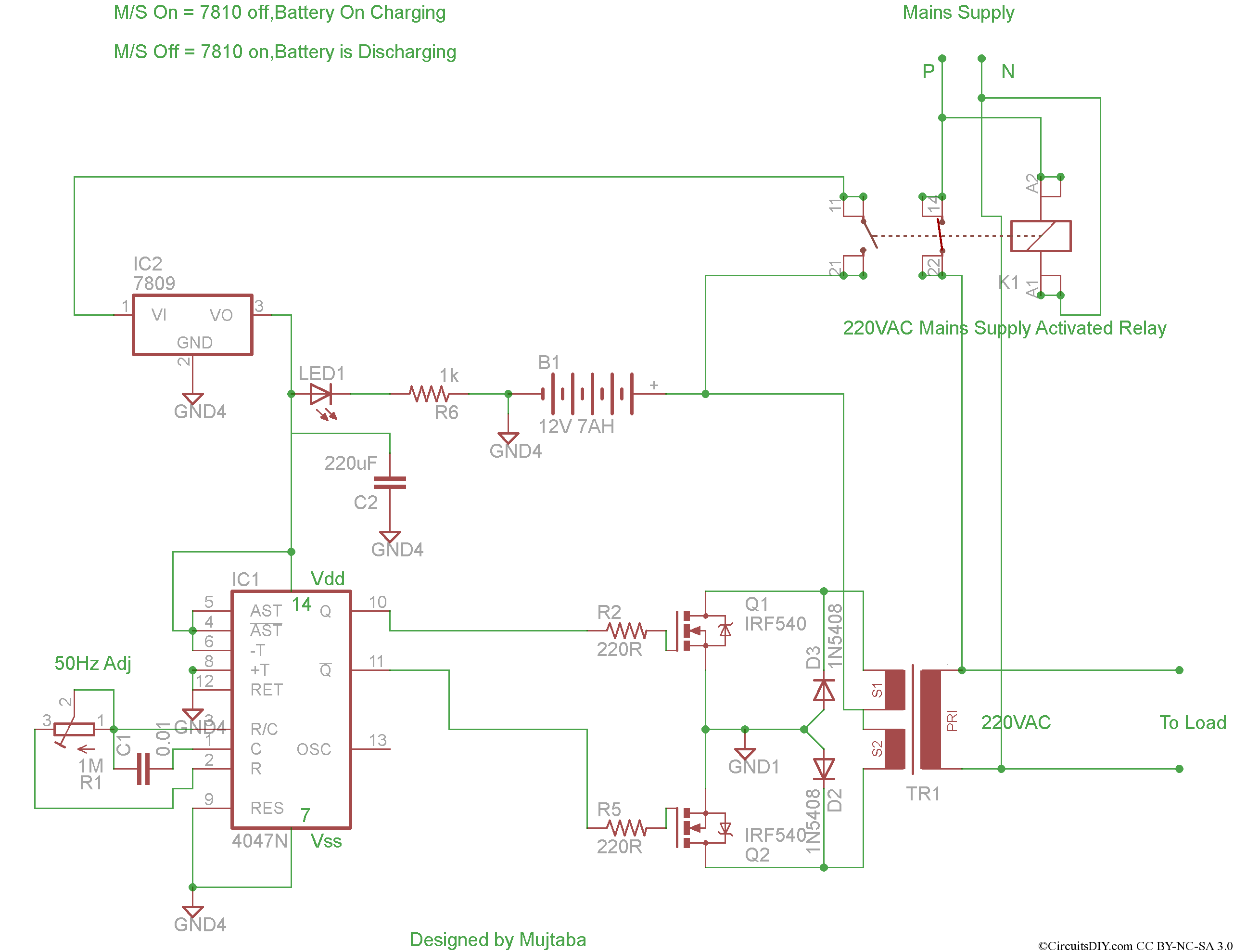 A complete Inverter project - schematic