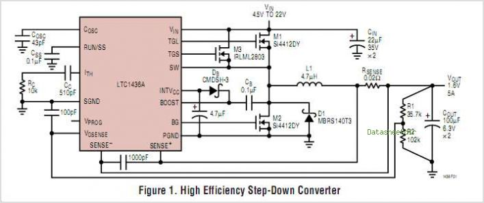 LTC1436ACGN-PLL High Efficiency Low Noise Synchronous Step-Down Switching Regulators - schematic