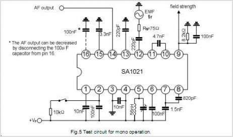 SA1021 FM RADIO RECEIVER FOR PORTABLE SYSTEM - schematic