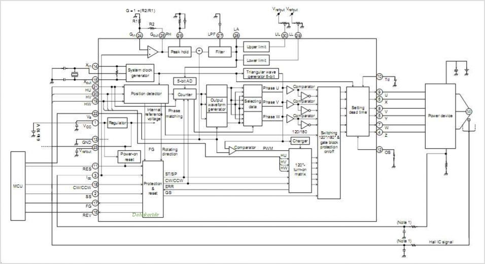 TB6556FG 3-Phase Full-Wave Sine-Wave PWM Brushless Motor Controller - schematic
