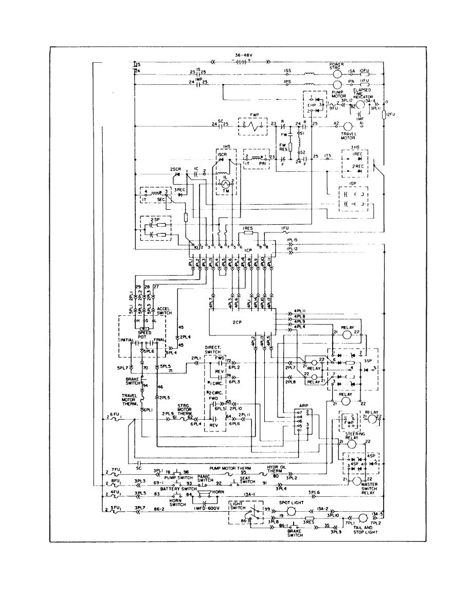 wabash trailer wiring diagram