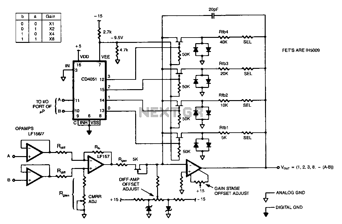 Programmable-gain-differential-input-amplifier