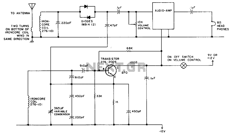 Simple-ham-band-receiver