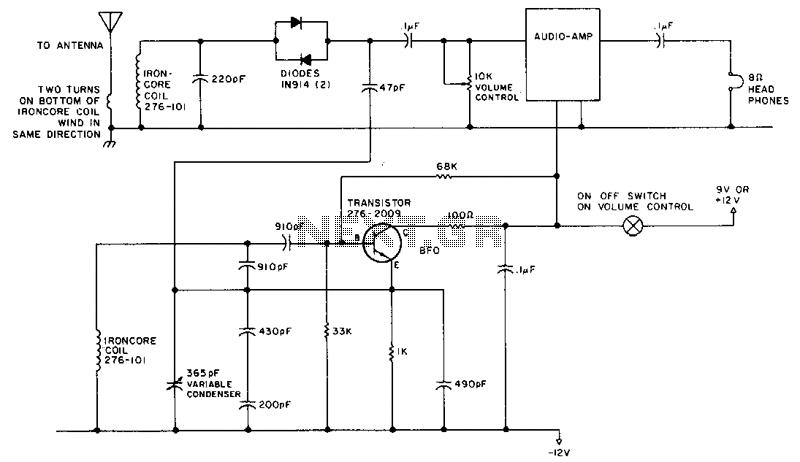 Simple-ham-band-receiver - schematic