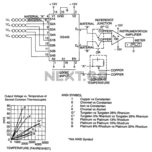 Thermocouple-multiplex-system - schematic
