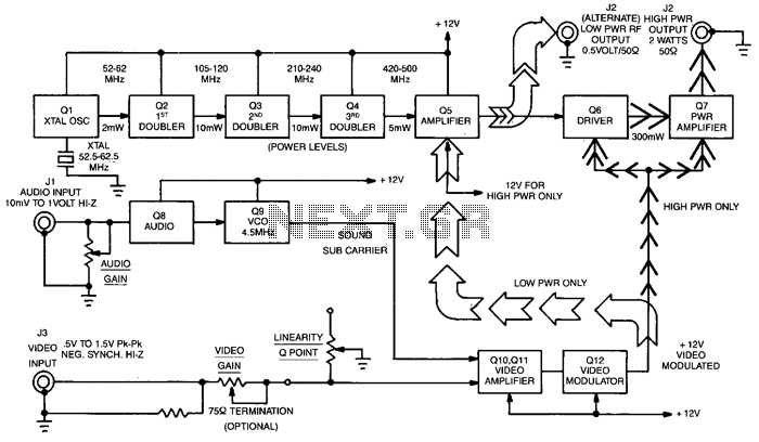 Tv-transmitter - schematic
