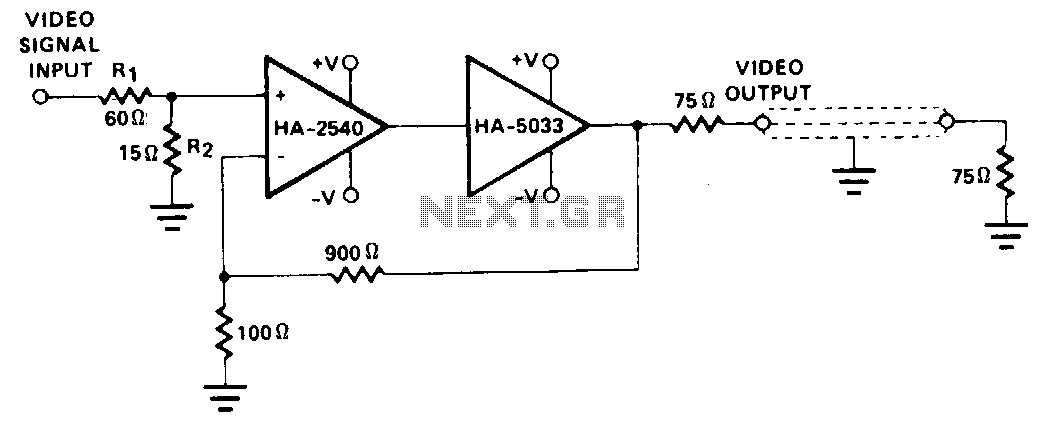 Video-gain-block - schematic
