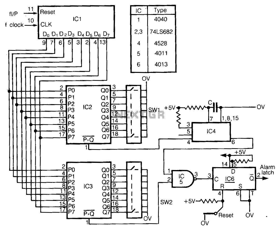 Digital-frequency-window - schematic