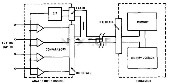 Data Acquisition System Ii - schematic