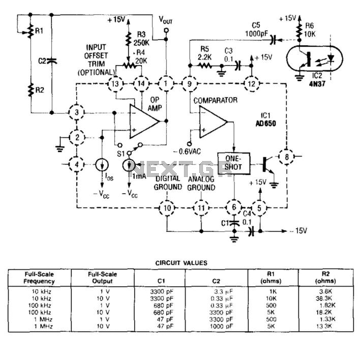 Frequency/Voltage Converter With Optocoupler Input