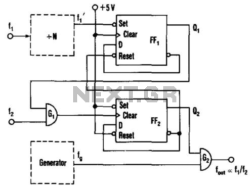 Frequency-Ratio Monitoring Circuit