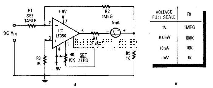 Dc Millivoltmeter - schematic