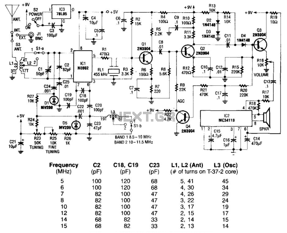 Short Wave Receiver L14349 on am radio circuit diagram