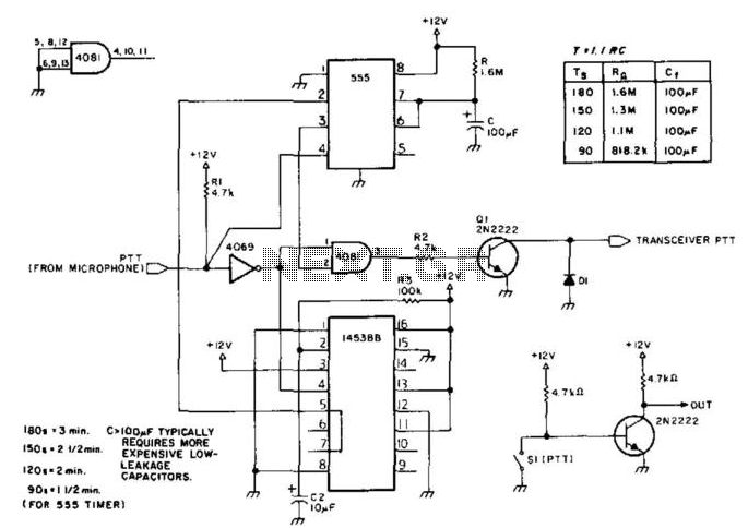 Transmit Time Limiter - schematic