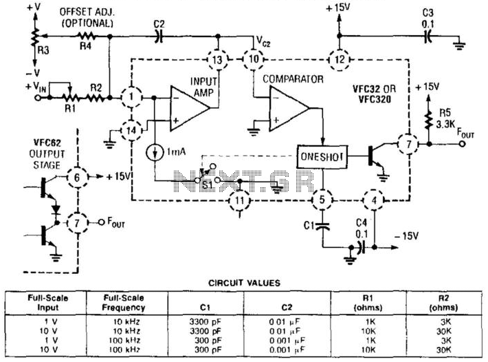 Voltage-To-Frequency Converter I