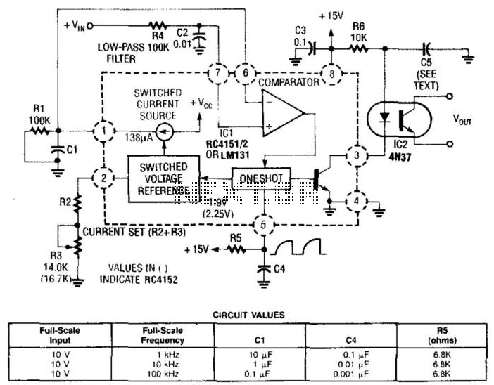 Voltage-To-Frequency Converter With Optocoupler