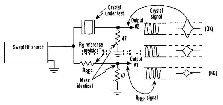 Easy Crystal Impedance Checker Circuit - schematic