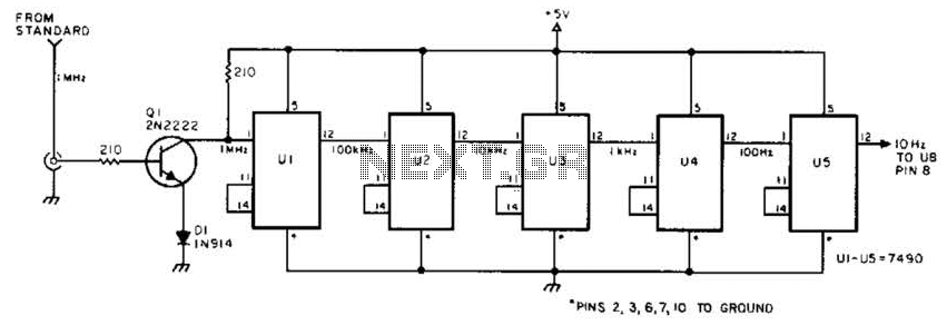 Frequency Divider For Measurements Circuit