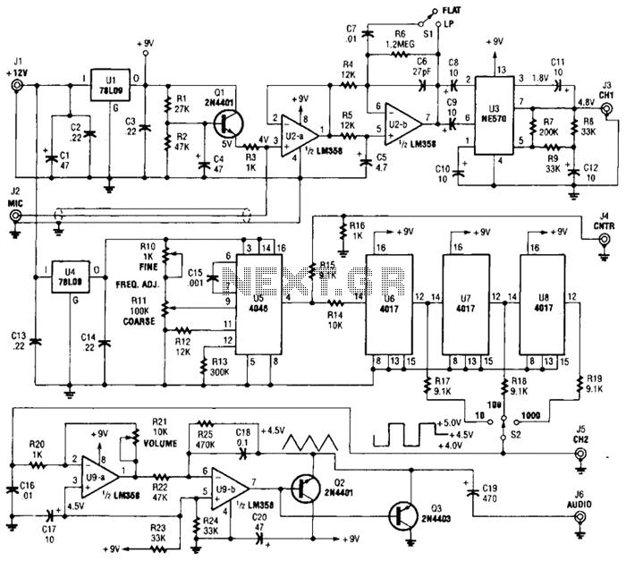Precision Audio Generator For Musical Instrument Tune-Up Circuit - schematic