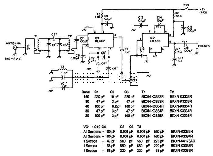 Conversion Receiver For 160 To 20M Circuit - schematic