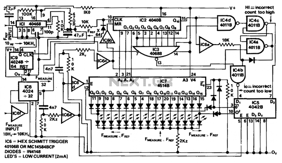 Frequency comparator II - schematic