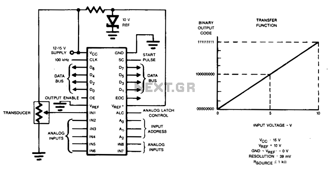 Data acquisition system - schematic