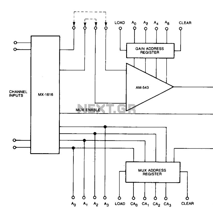 Fast data aquisition 1 - schematic