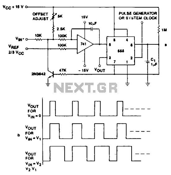 Voltage-to-pulse duration converter