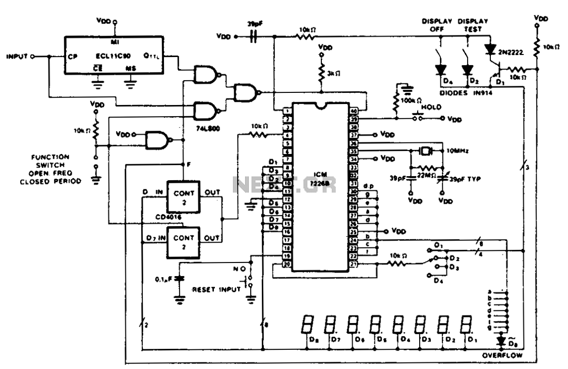 100 Mhz frequency period counter - schematic
