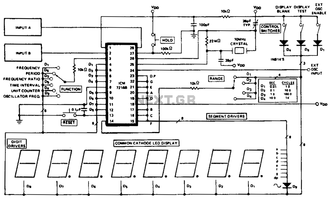 10 mhz universal counter   frequency meter circuits