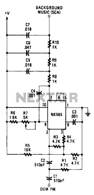SCA decoder  - schematic