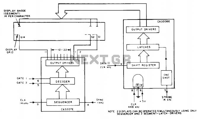 Vacuum fluorescent display - schematic