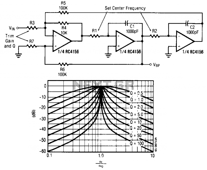 Bandpass filter - schematic