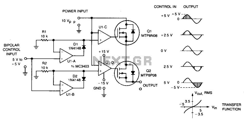 Dc servo bipolar control - schematic