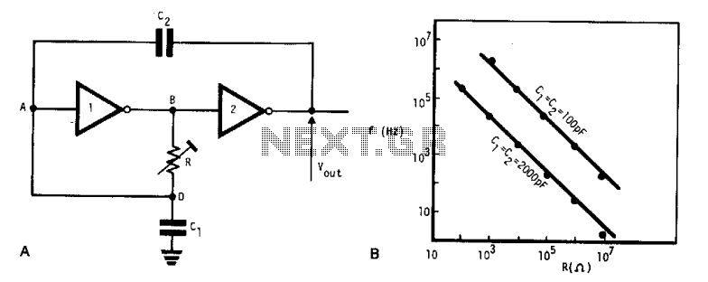 u0026gt  oscillators  u0026gt  sawtooth generator circuit ii l60217