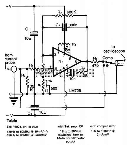 Clamp-on-current probe compensator  - schematic