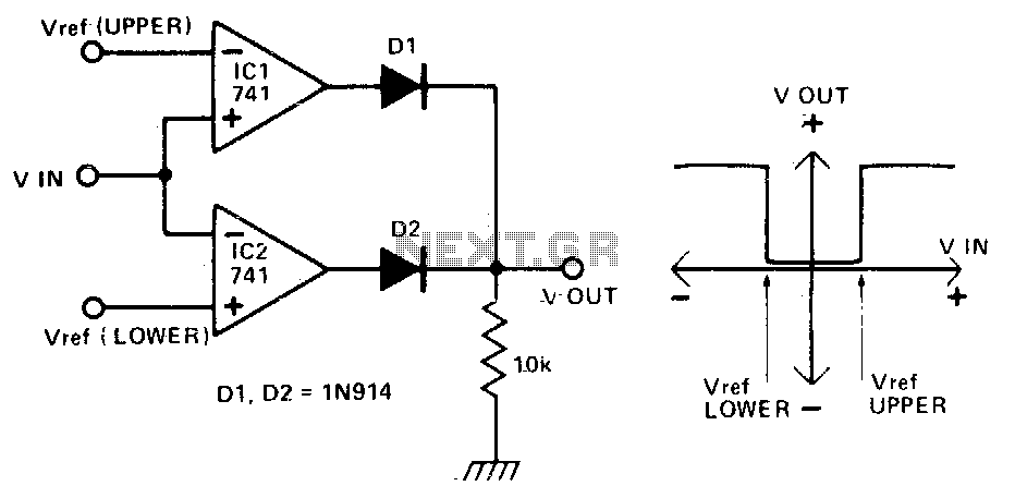window comparator under switching circuits