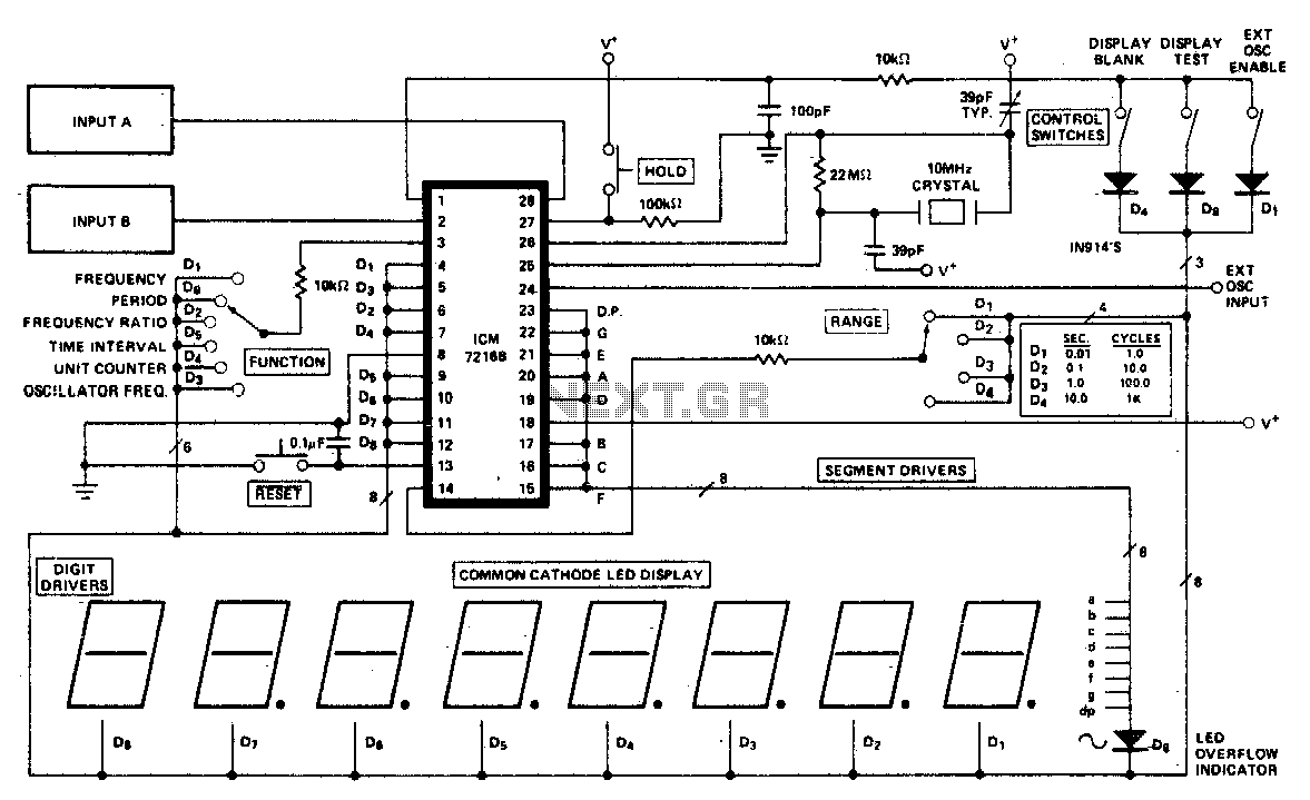 10Mhz universal counter - schematic
