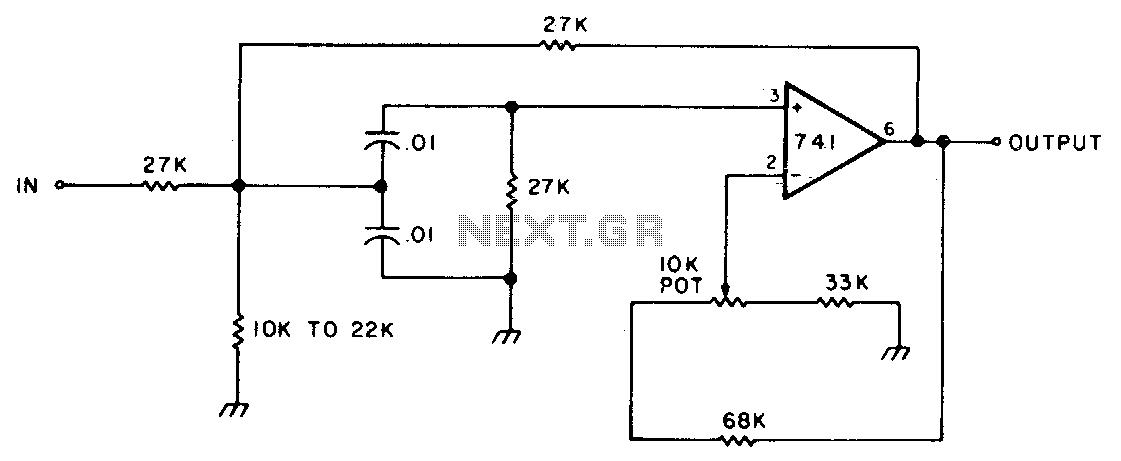 bandpass filter  bandpass filter explained