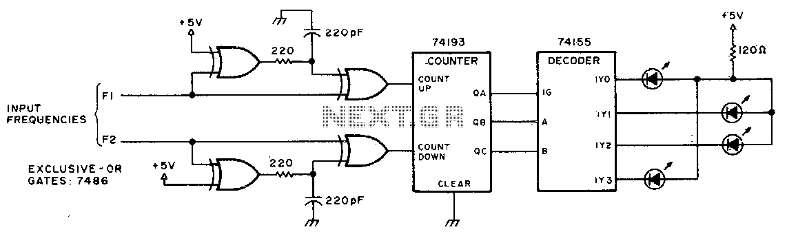 Beat frequency indicator - schematic