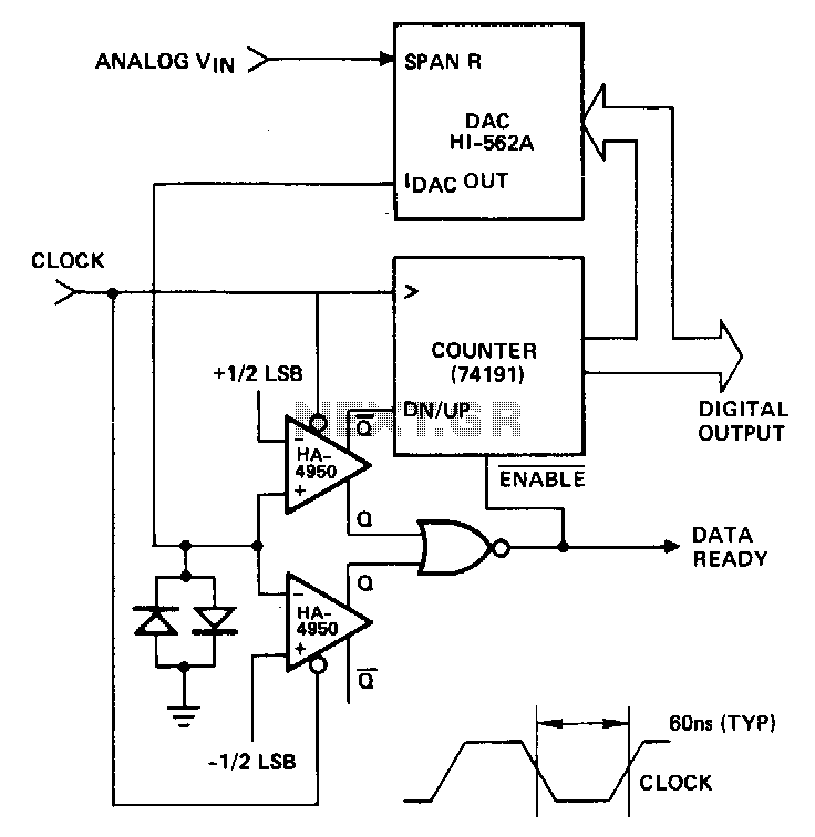 Tracking-adc - schematic