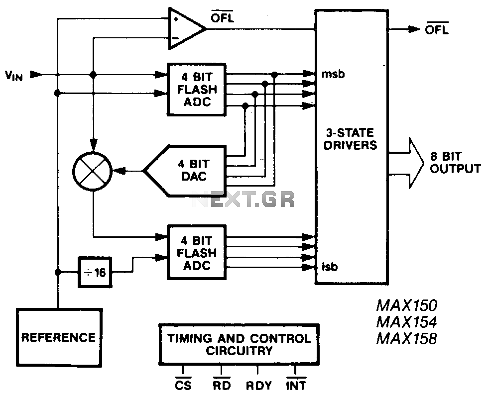 half-flash-adc under analog to digital circuits