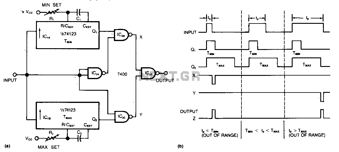 Out-of-bounds-pulse-width-detector - schematic