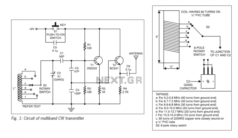 MULTIBAND CW TRANSMITTER - schematic