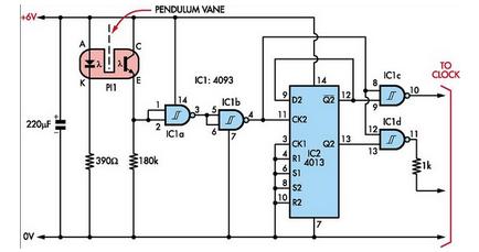Pendulum Controlled Clock - schematic