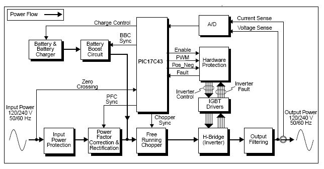 Uninterrupted Power Supply Circuit Diagram | Results Page 702 About 4013 Dual D Flip Flop Searching Circuits