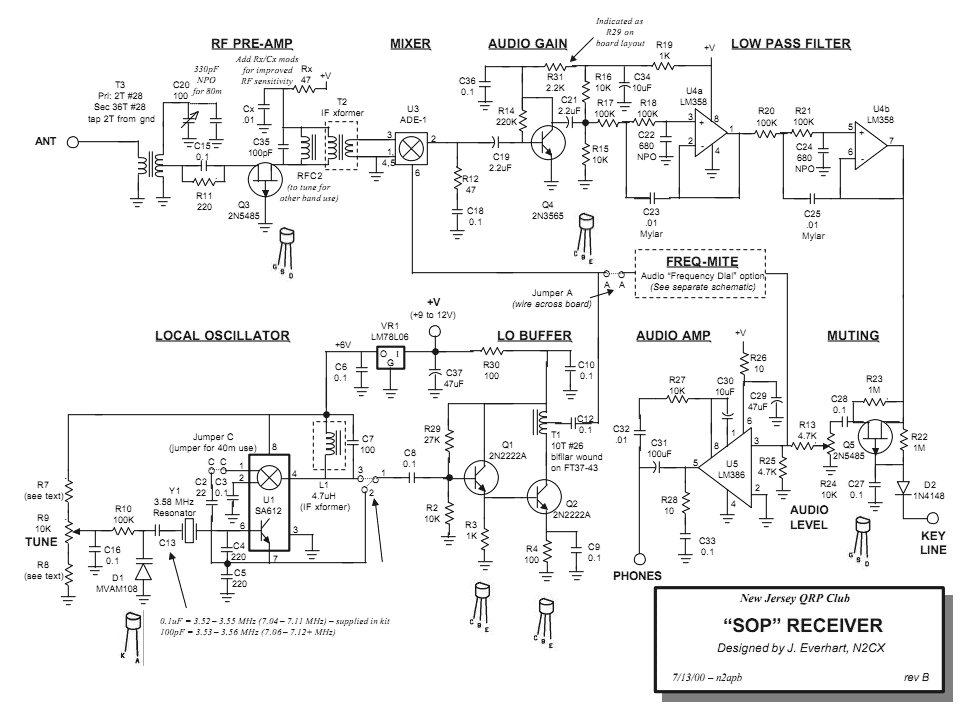 40 - 80 meters band CW reciever - schematic
