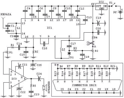 PC FM radio - schematic