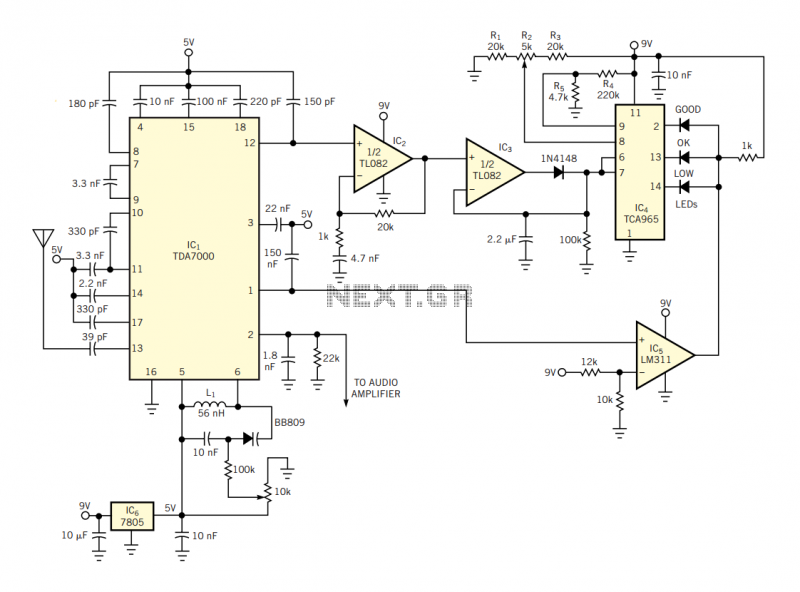 Add a signal-strength display to an FM-receiver IC - schematic